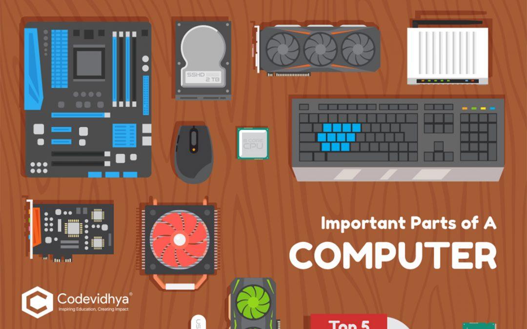 Important Parts of A Computer – Top 5